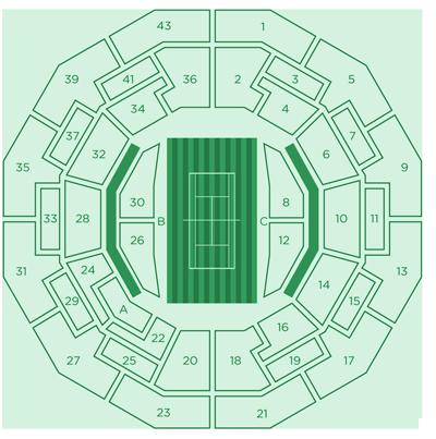 Wimbledon 2021 Debenture Tickets For Centre Court No 1 Court